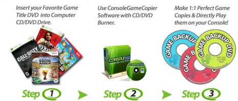 console game copier software